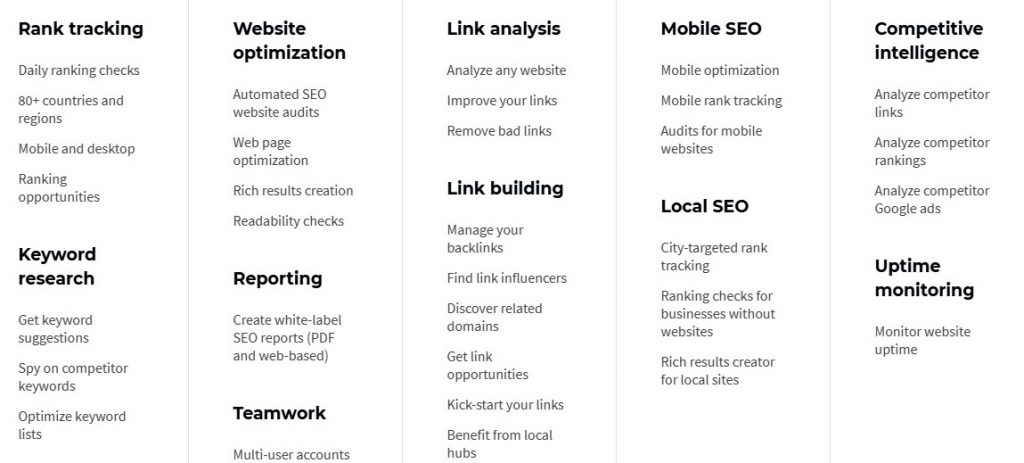 best all in one seo tool